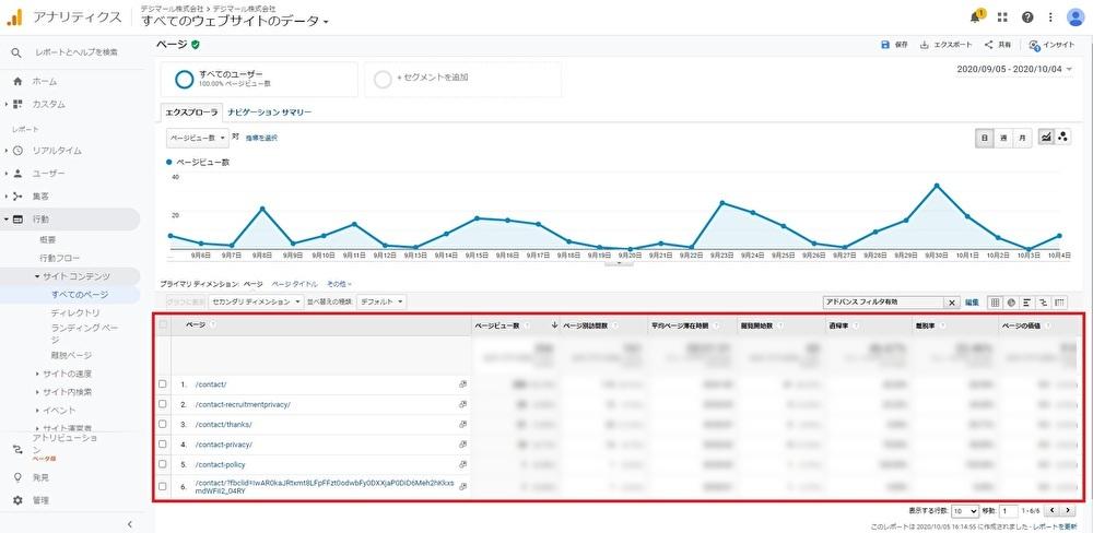 GoogleAnalyticsのアドバンスフィルタ結果