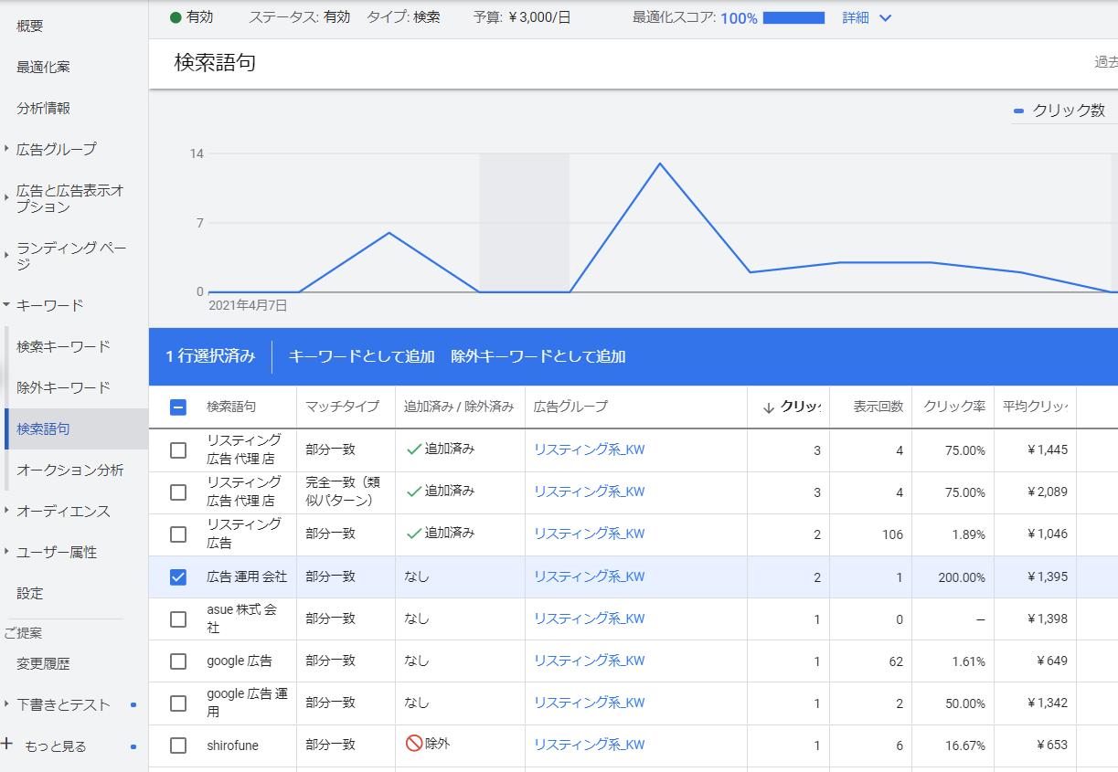 Google広告で検索クエリをキーワード登録する