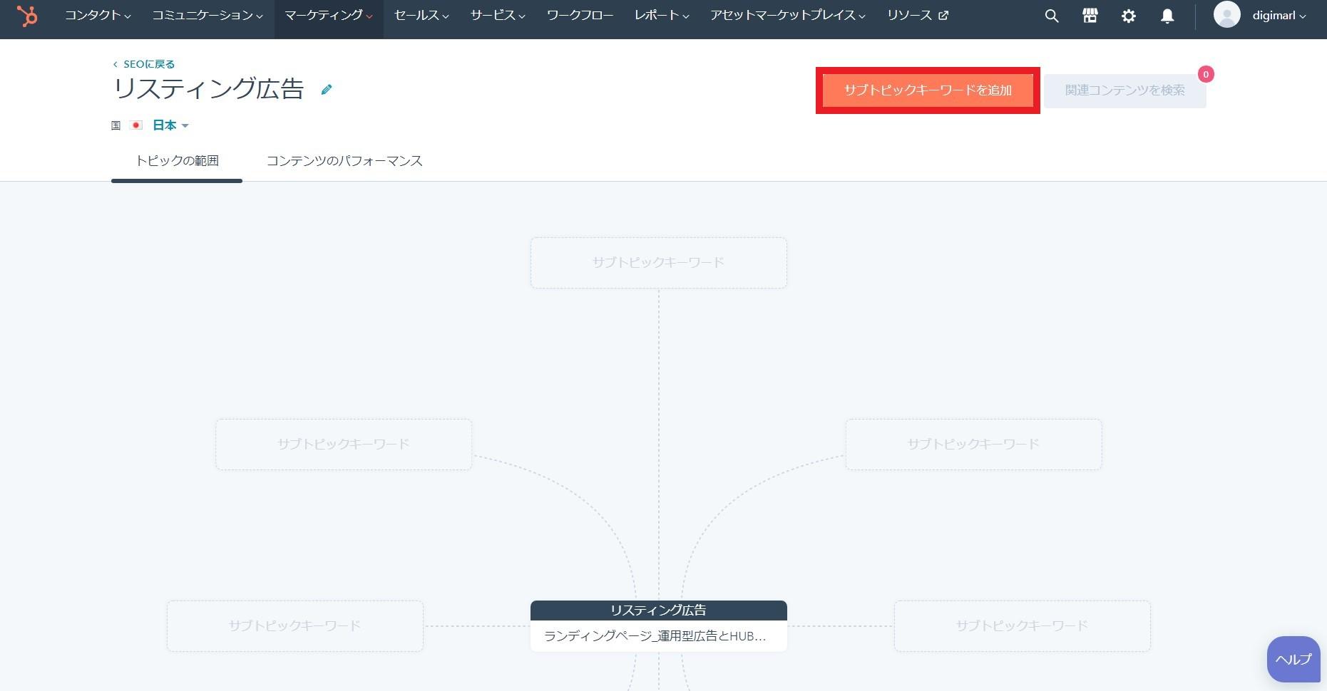 HubSpotのサブトピックキーワードの追加