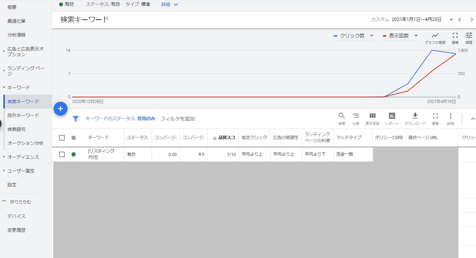 Google広告の管理画面で品質スコアを確認する