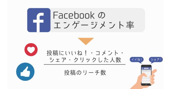 Facebookのエンゲージメント率