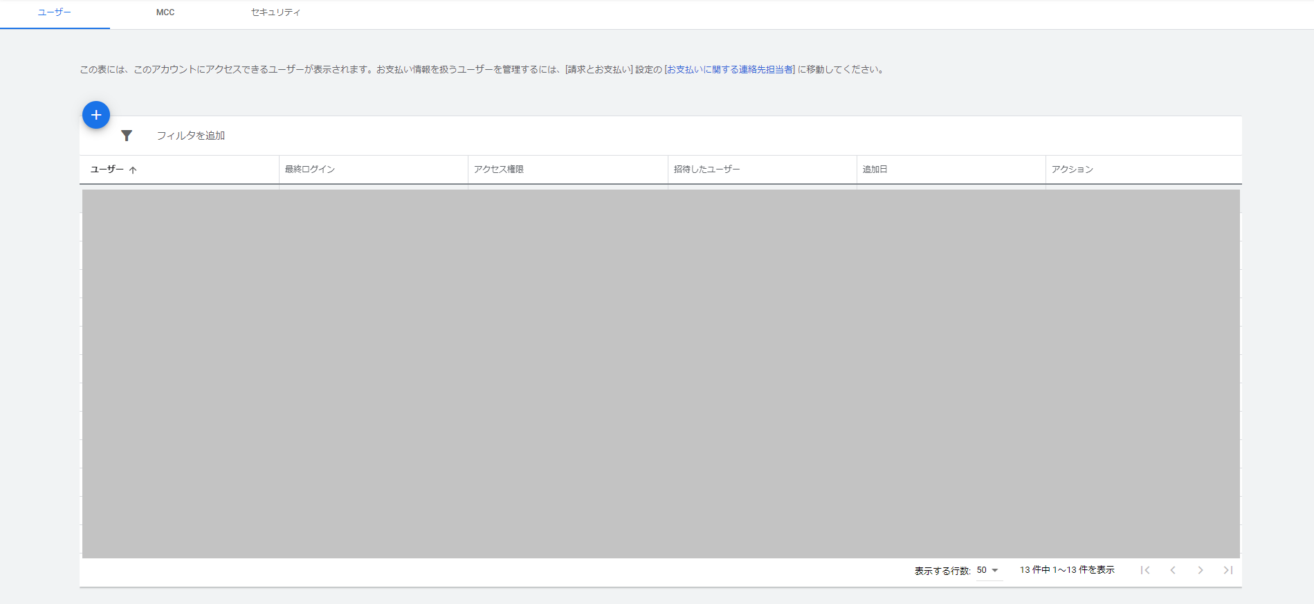 Google広告のユーザー招待