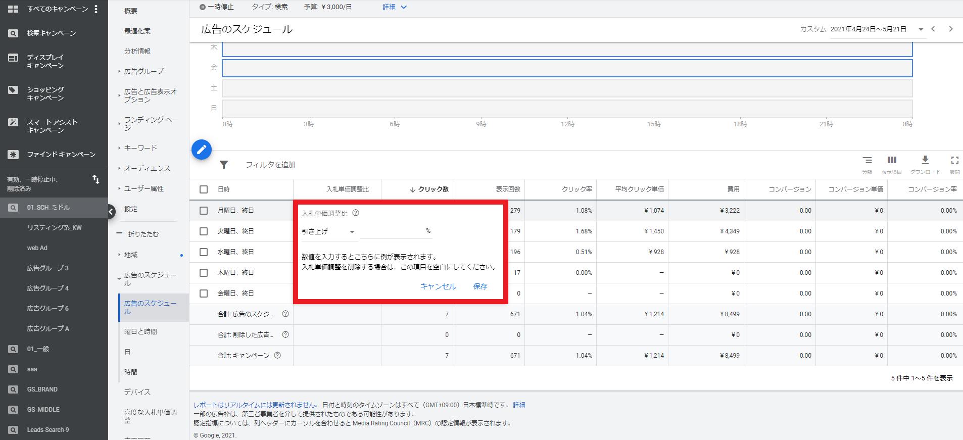 Google広告のスケジュールごとの入札単価調整