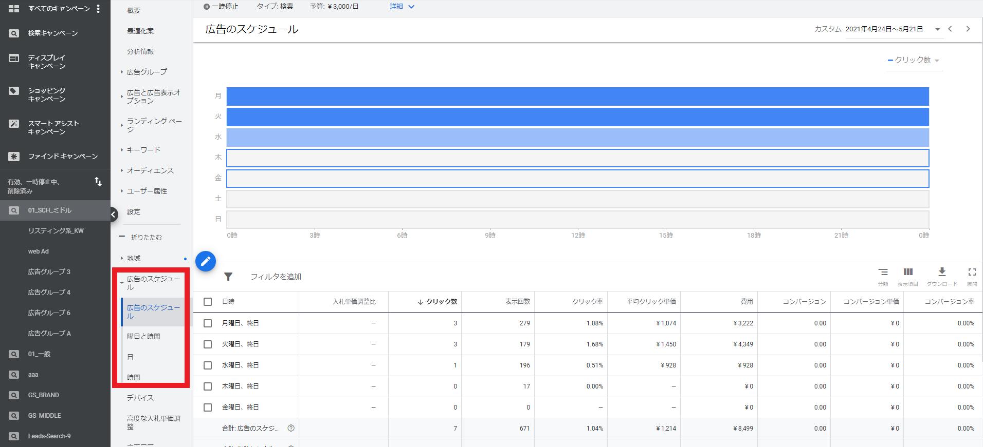 Google広告のスケジュール設定