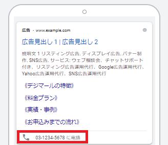 Google広告の電話番号表示オプション